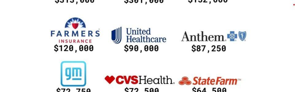 Hypocritical corporate backing of Texas anti-abortion legislators